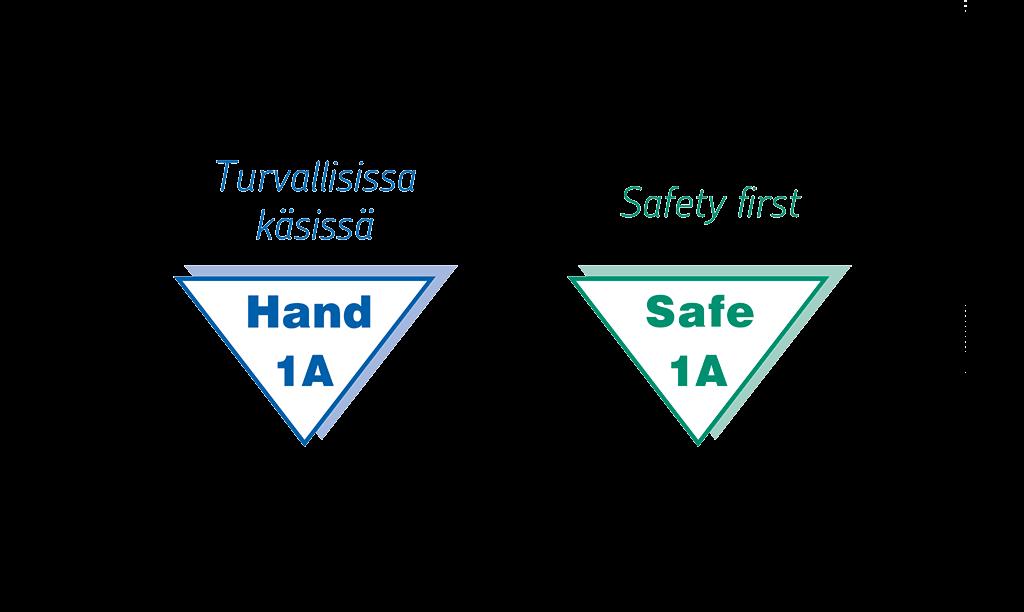 Safe1a-merkit